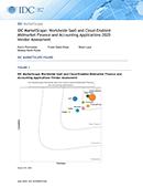IDC MarketScape調査が、 Oracle NetSuiteを グローバルリーダーに位置付け